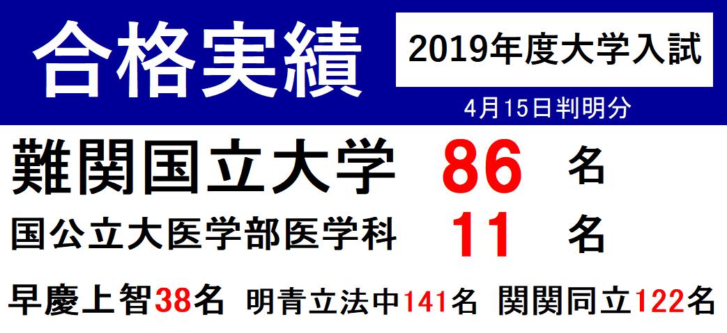 2019大学合格実績