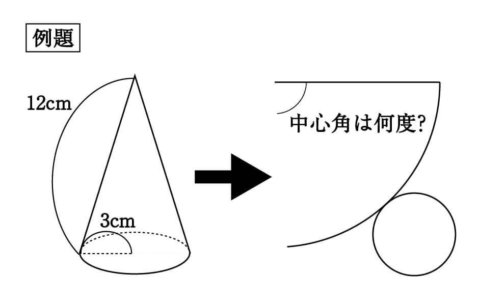 角 中心 扇形 の 求め 方 の